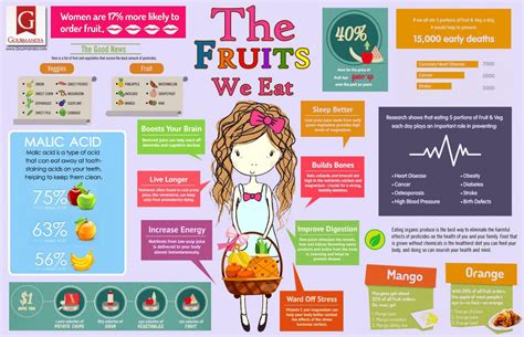 apples and pears diet picture 10