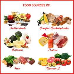 diet and ibs picture 15