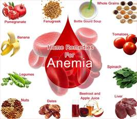 anemia diet picture 13