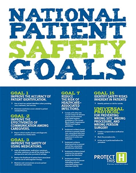 joint commission national patient safety goal picture 5