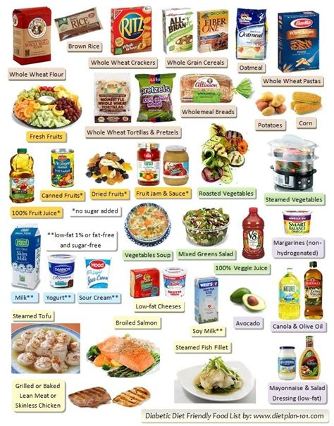 a list with names of food that is good for a diabetic picture 1