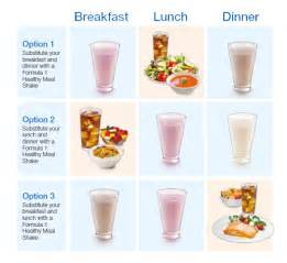 2 shakes a day diet picture 3