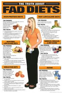 diet fads picture 2