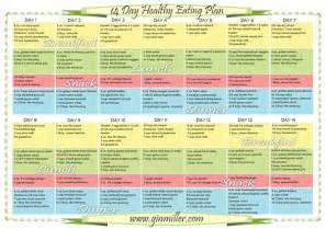 la weight loss diet plan picture 11