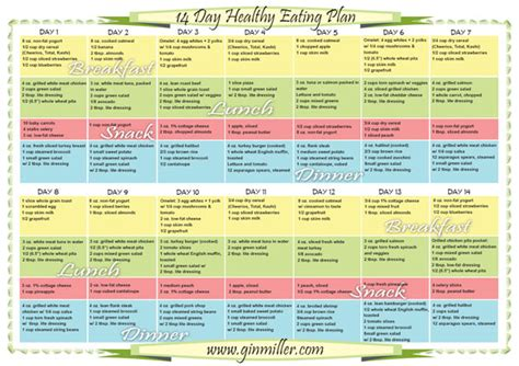 weight loss meal plans picture 3