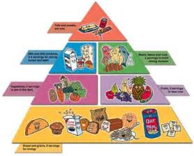 free diet ysis for kids picture 6