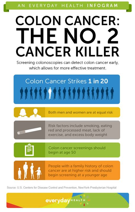 Colon cancer sympyoms picture 6