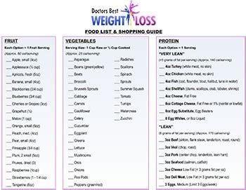 free weight loss shopping list picture 5