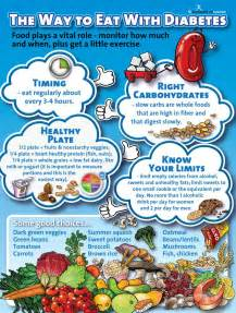 diabetic teaching diets picture 2
