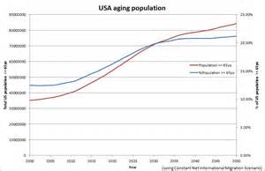 american aging population picture 9