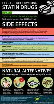 Side effects of cholesterol medications picture 2