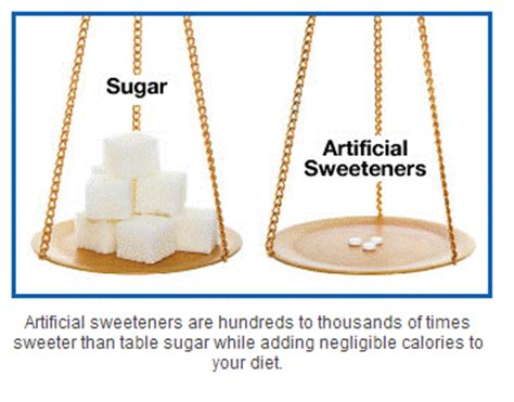 artificial sweeteners urinary tract cancer picture 9