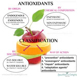 sodox antioxidant capsules is used for what purpose? picture 14