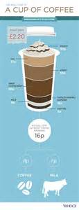 average green coffee prices in 2013 picture 1