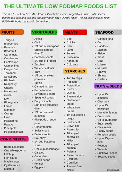 free printable diet plans picture 14