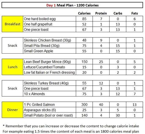 2000 calorie diabetic diets picture 1