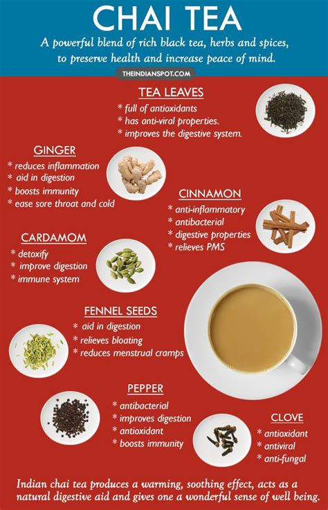 chai tea and cholesterol picture 11