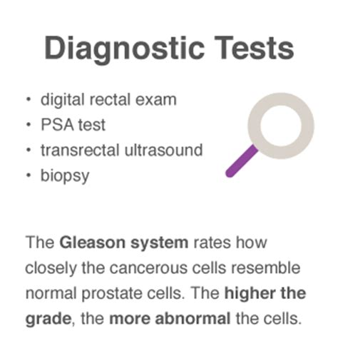 Prostate cancer tests picture 5