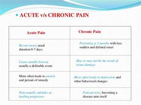 sudden onset joint pain picture 7
