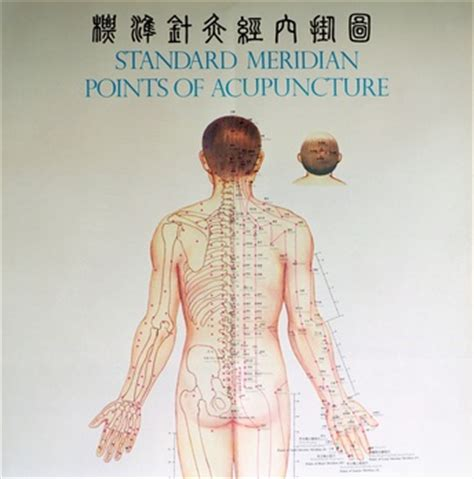 acupuncture for thyroid picture 3
