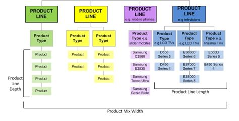 soumis can product help line number picture 5