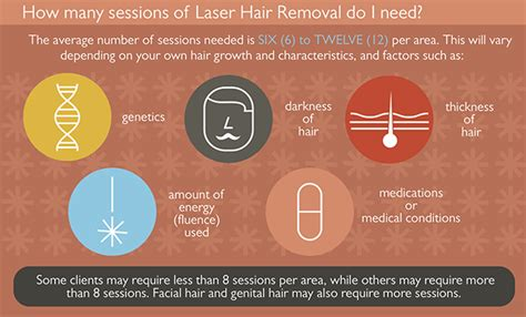 comet hair removal does the hair have to picture 4