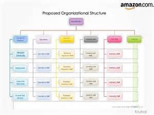 online business management course picture 3