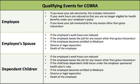ca gov cobra health insurance picture 3