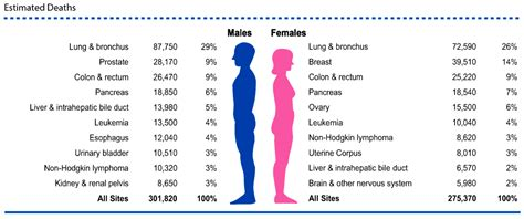 colon cancer cure rates picture 9