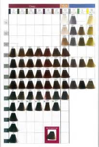 koleston chart picture 17