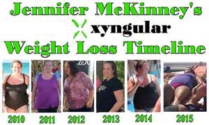 weight loss xyngular picture 1