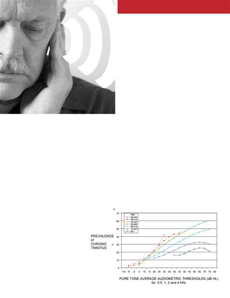 Blood pressure and ringing in the ear picture 8
