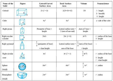 formulas picture 9