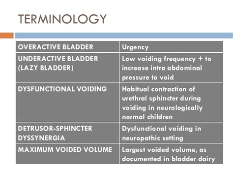 frequent bladder holding causes flacid detrusor picture 6