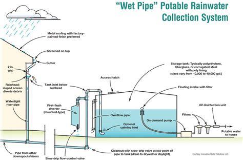 flush ground well pump debris picture 10