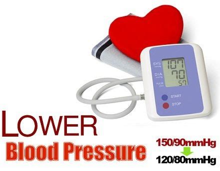 Lowering blood pressure picture 9