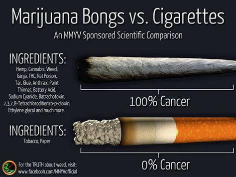 how do you smoke marijuana picture 2