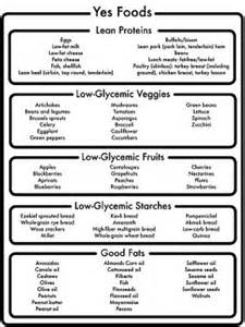 thyroid healing diet picture 9