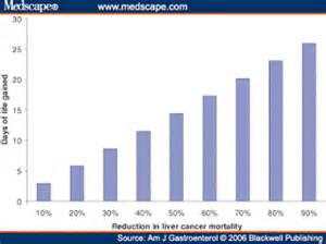 Life expectancy with stage d2 prostate cancer picture 3