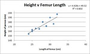 desi formula of increased height for men picture 10