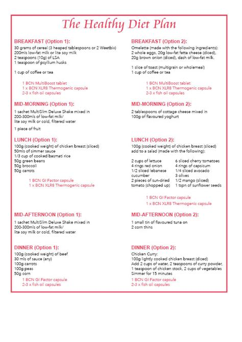 weight loss nutrition picture 15