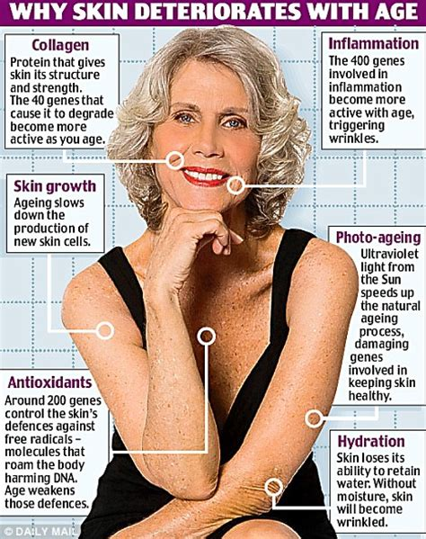 science daily aging research picture 10