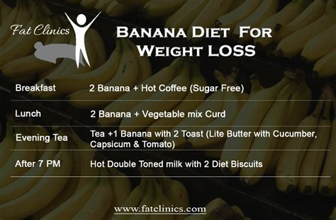 vitamins b and weight loss picture 10