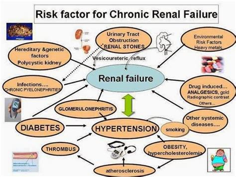 skin color in end stage renal disease picture 8