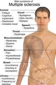 ms for male side effects picture 7