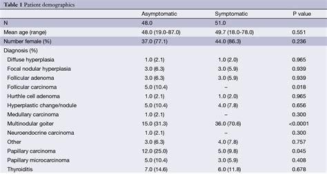 average size thyroid nodule picture 2