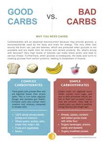 carbohydrate type diet picture 7