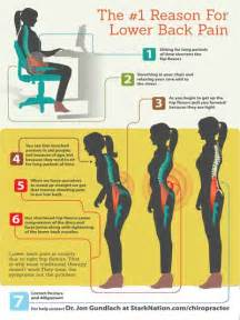 lower back pain while cleansing picture 6