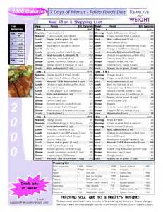 average weekly weight loss1200 calories picture 13