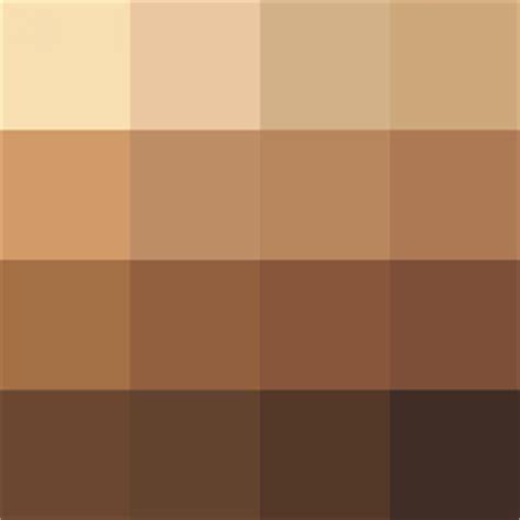 coffee skin tones picture 2